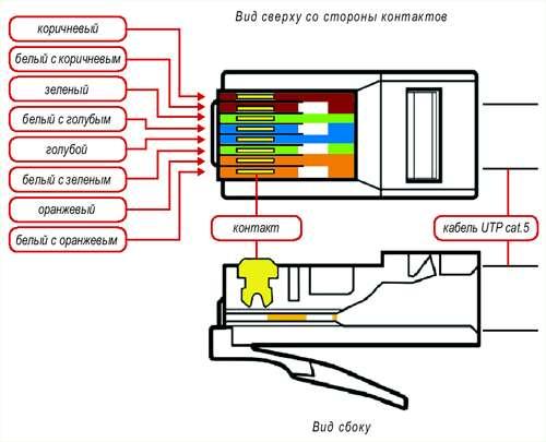 Как составить коммерческое предложение на дизайн проект