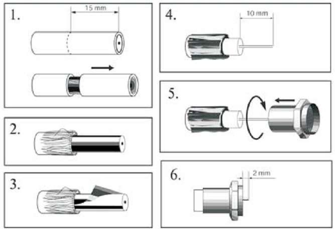 Как правильно сделать штекер для антенны
